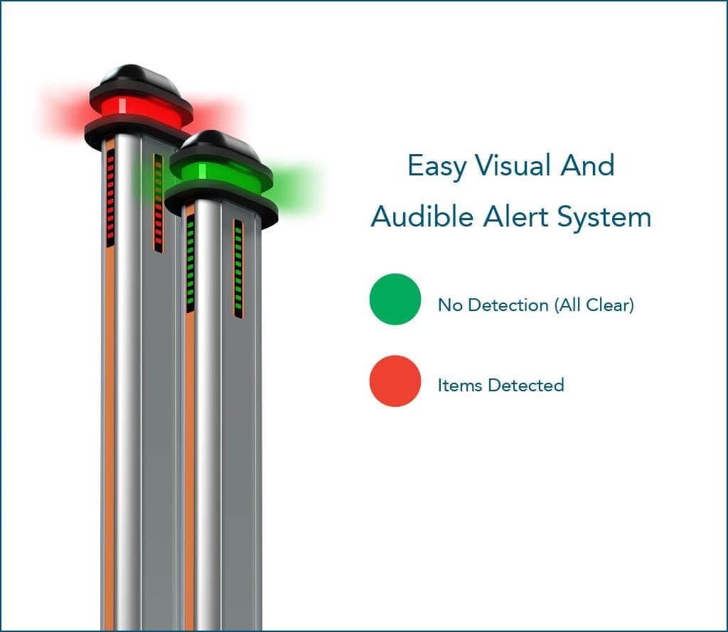 Easy visual and audible alert system