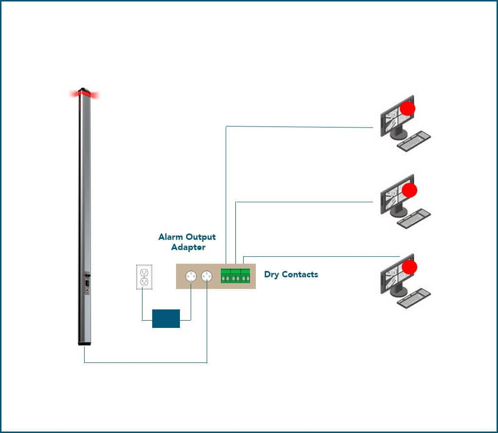 Network ready high security system