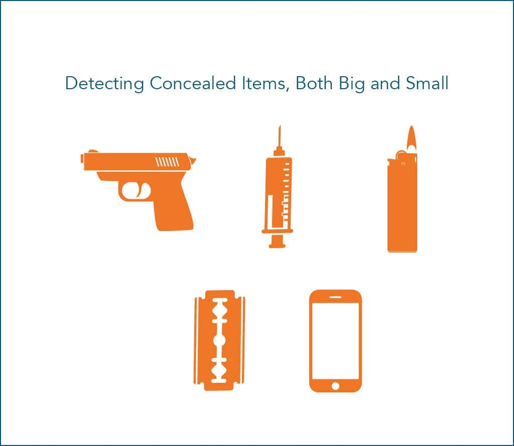 Proscreen 200 detects concealed items both big and small