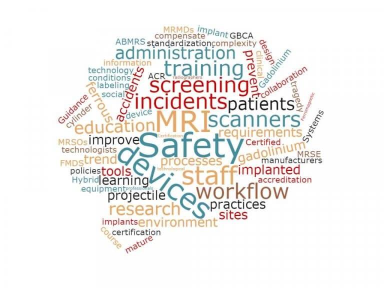 MRI Safety word cloud image