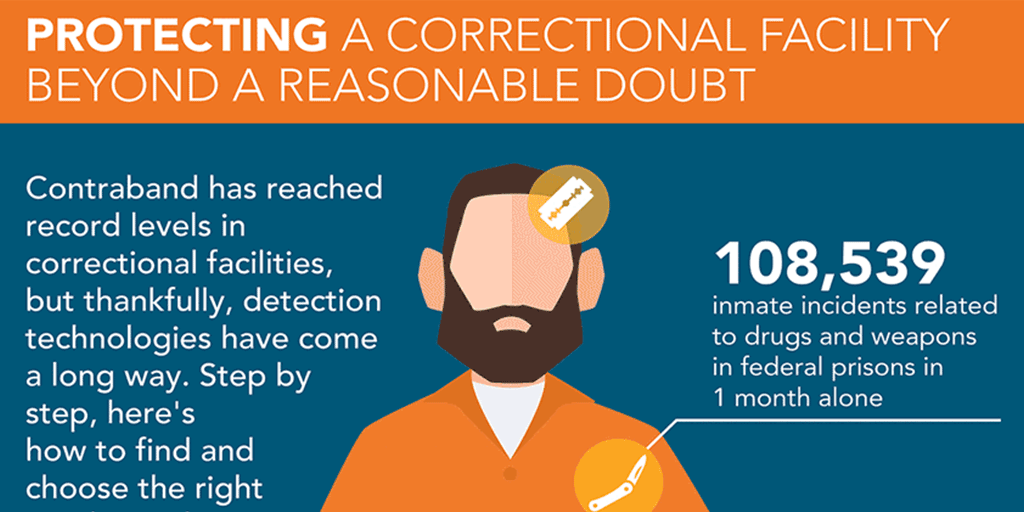 corrections-infographic
